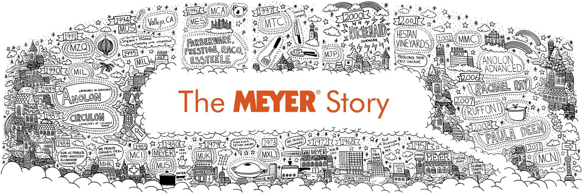 the-meyer-storyc